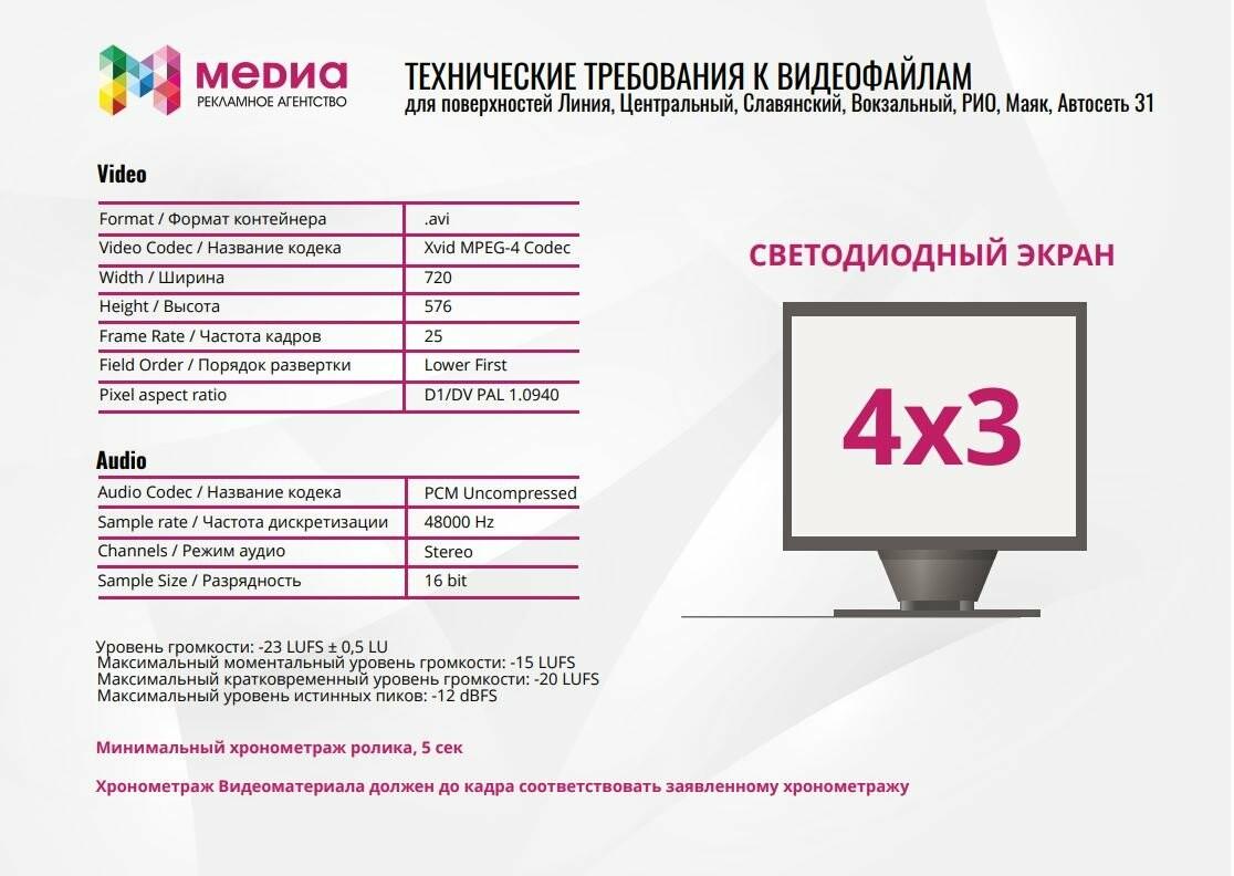Технические требования к видеофайлам для поверхностей, фото-2