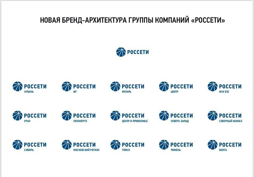 «Россети» - единое имя электросетевого комплекса России, фото-1