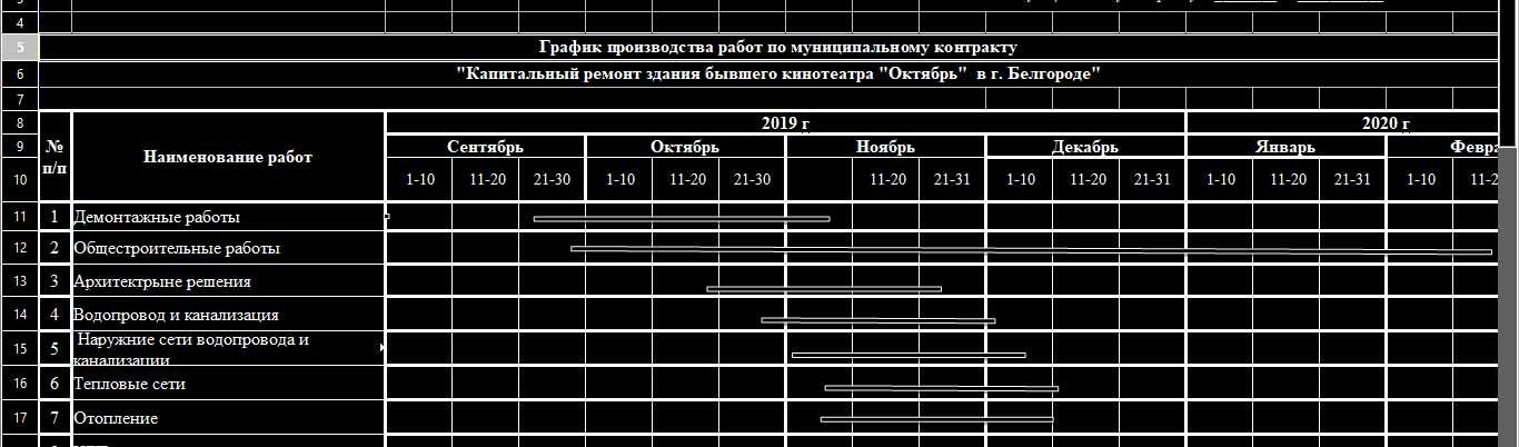Власти Белгорода объявили тендер на уже начавшуюся реконструкцию кинотеатра, фото-2