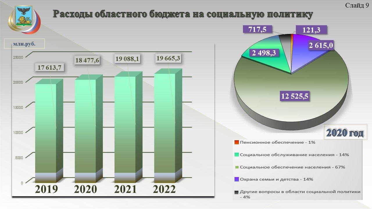 Владимир Боровик: Повышение зарплат учителям обойдётся бюджету области в 3,8 миллиарда рублей, фото-11