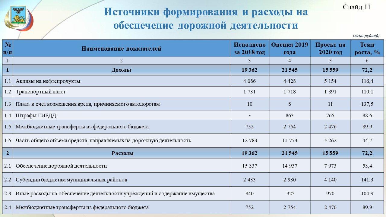 Владимир Боровик: Повышение зарплат учителям обойдётся бюджету области в 3,8 миллиарда рублей, фото-12