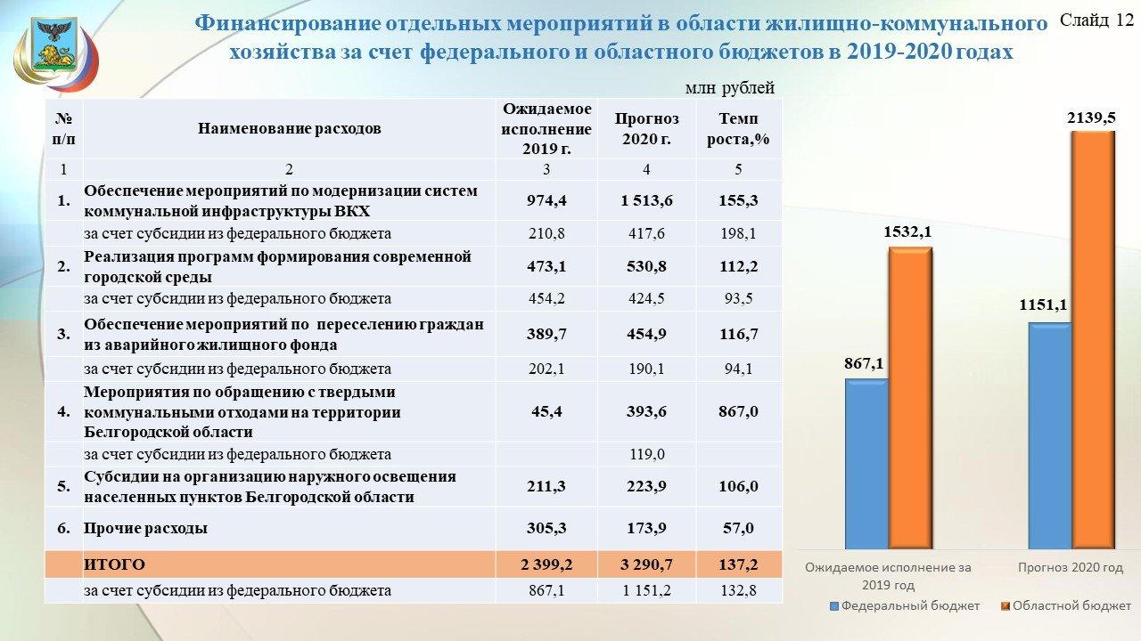 Владимир Боровик: Повышение зарплат учителям обойдётся бюджету области в 3,8 миллиарда рублей, фото-13