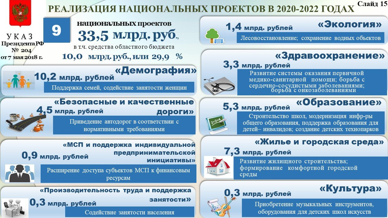 Владимир Боровик: Повышение зарплат учителям обойдётся бюджету области в 3,8 миллиарда рублей, фото-16