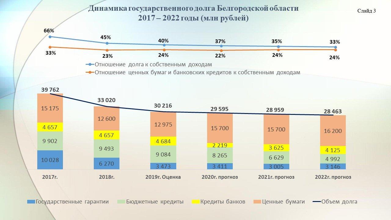 Владимир Боровик: Повышение зарплат учителям обойдётся бюджету области в 3,8 миллиарда рублей, фото-20