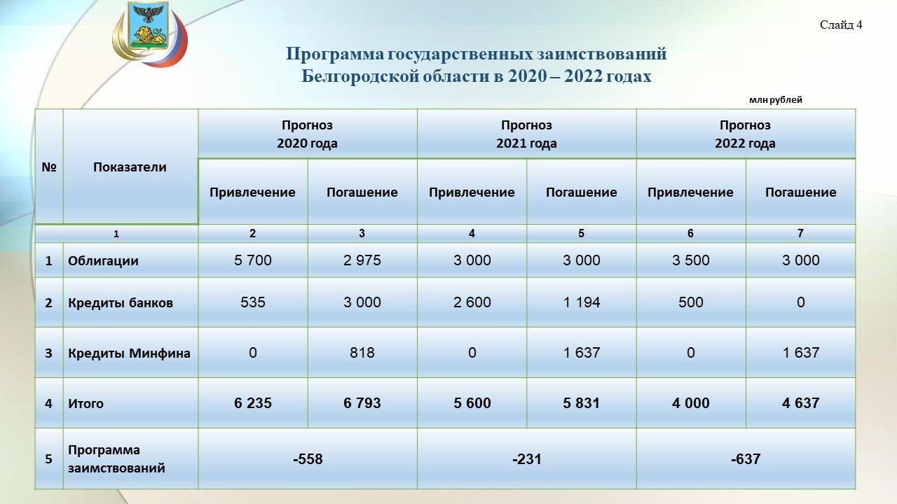 Владимир Боровик: Повышение зарплат учителям обойдётся бюджету области в 3,8 миллиарда рублей, фото-21