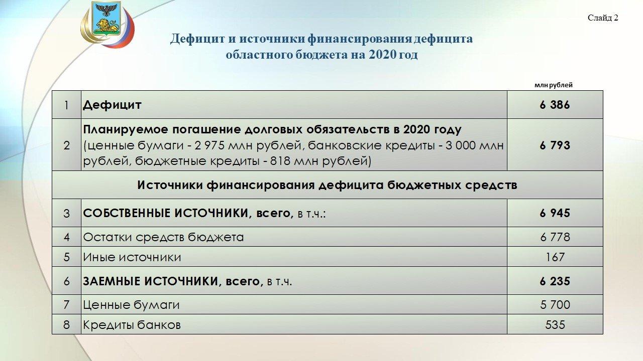 Владимир Боровик: Повышение зарплат учителям обойдётся бюджету области в 3,8 миллиарда рублей, фото-22