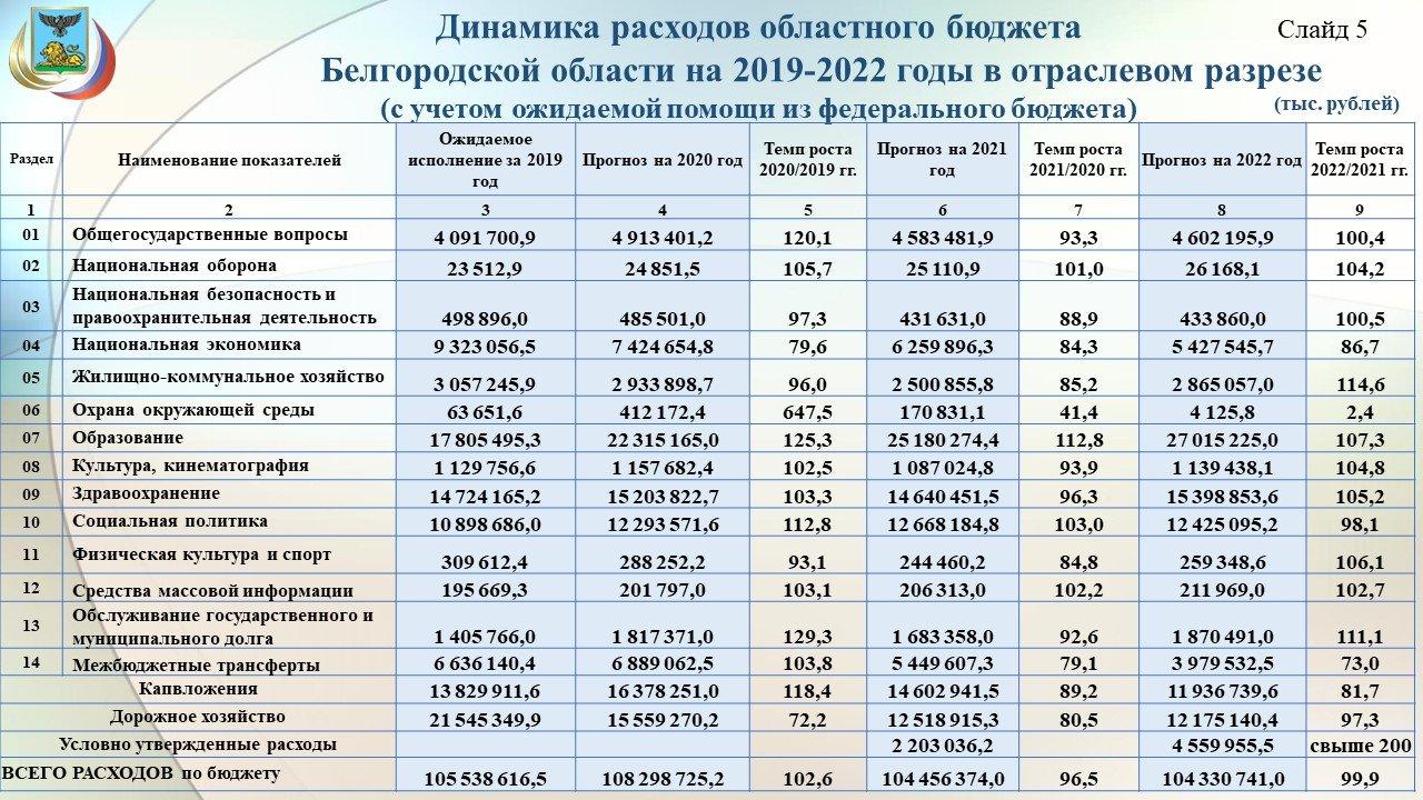 Владимир Боровик: Повышение зарплат учителям обойдётся бюджету области в 3,8 миллиарда рублей, фото-7