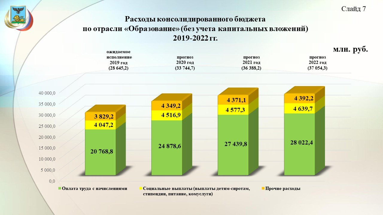 Владимир Боровик: Повышение зарплат учителям обойдётся бюджету области в 3,8 миллиарда рублей, фото-9