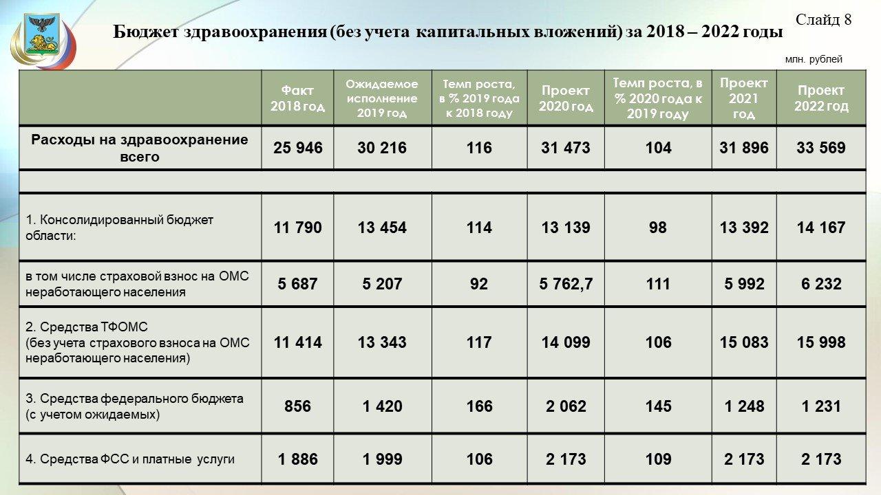 Владимир Боровик: Повышение зарплат учителям обойдётся бюджету области в 3,8 миллиарда рублей, фото-10
