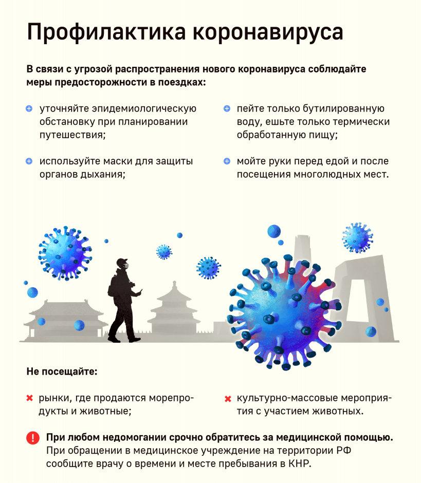Как не заразиться коронавирусом, рассказали в Роспотребнадзоре, фото-1