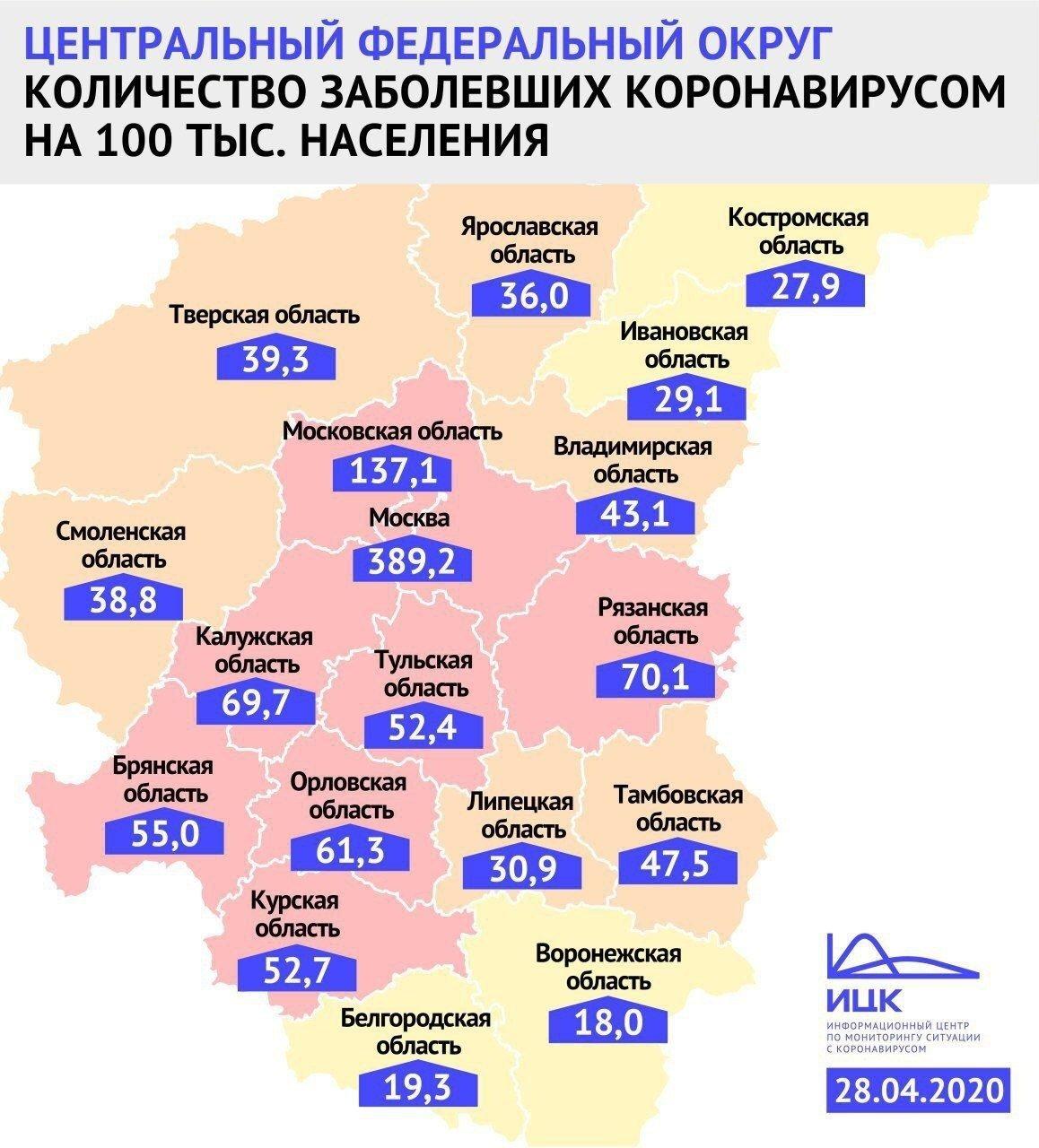 В Белгородской области 28 новых случаев заражения CoViD-19 , фото-1