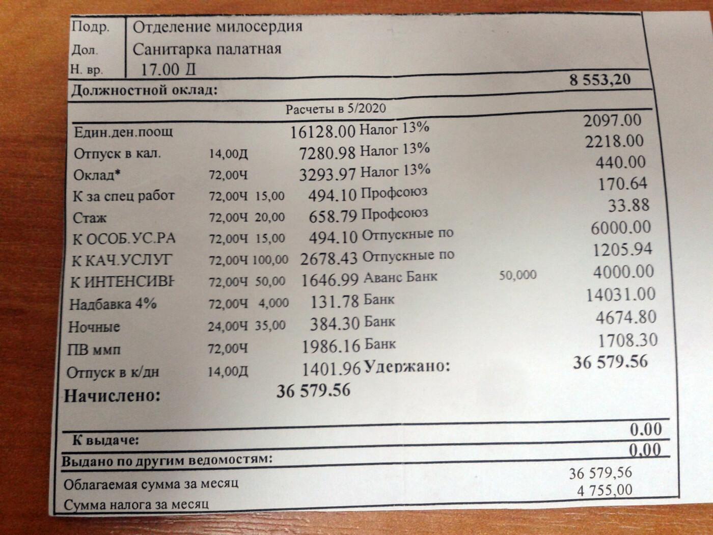 Белгородские соцработники в профессиональный праздник пожаловались на зарплаты, фото-1