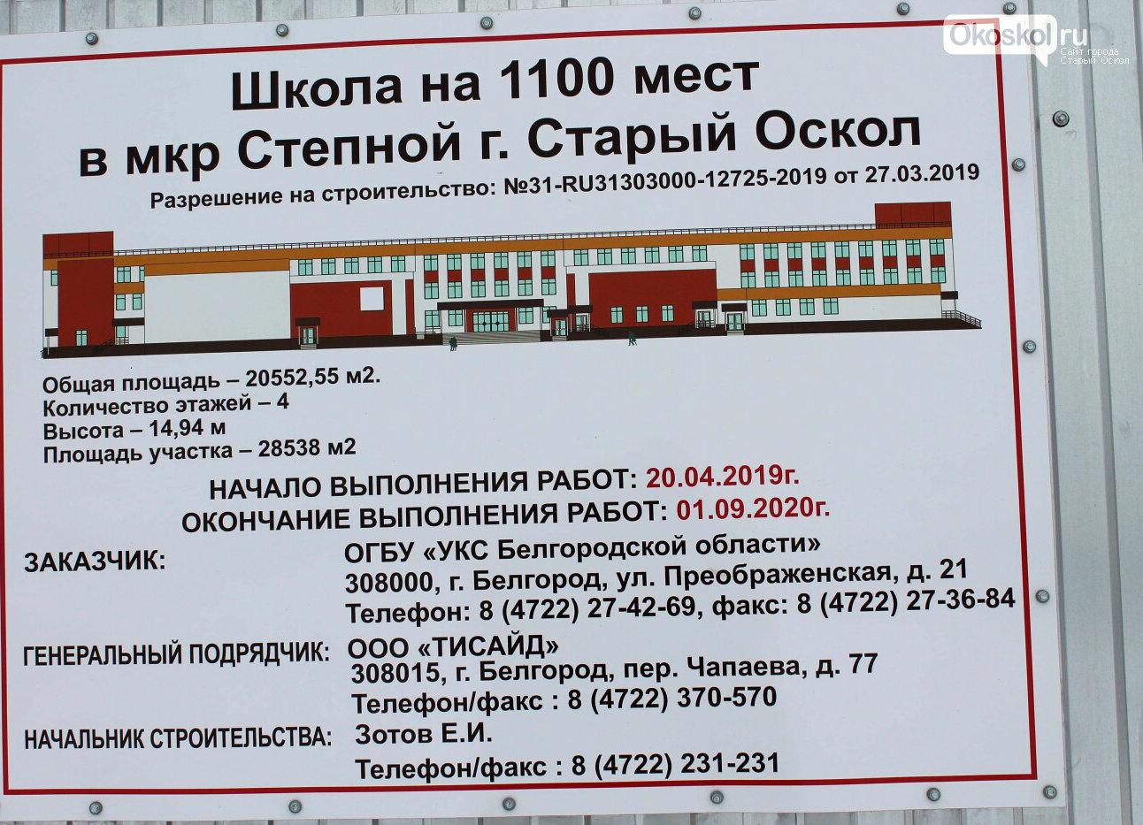 Паспорт объекта строительства