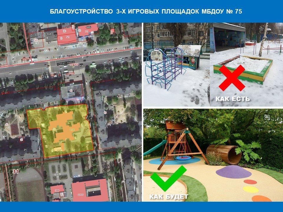 Какие проекты благоустройства предлагают мэрии Белгорода, фото-2