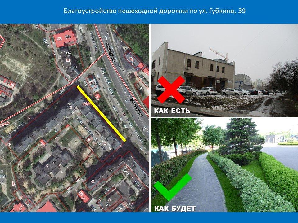Какие проекты благоустройства предлагают мэрии Белгорода, фото-3