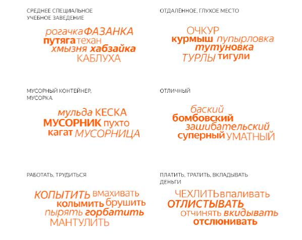 Яндекс составил подборку исключительно белгородских слов, фото-1
